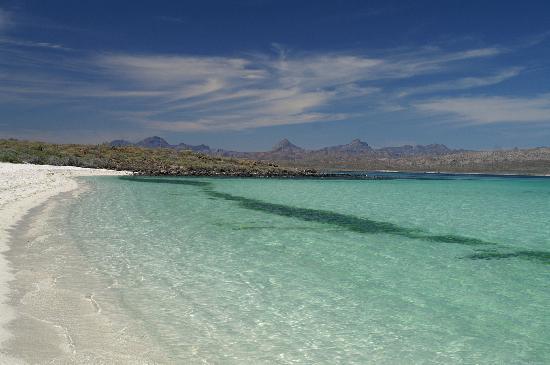 Loreto Mexico Beaches